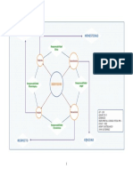 MAPA MENTAL CODIGO ETICA PMI - COVEY - RSE.pdf