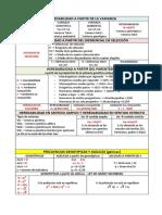 FORMULAS HEREDABILIDAD Y FRECUENCIAS!!.pdf