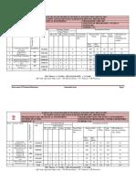 ME-Scheme of Study