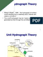 Unit Hydrograph 45