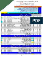 Dki Catalog