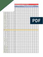 METRADO ELECTRICAS 2DO PISO.pdf
