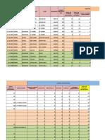 Formato Censo Excel Roxana