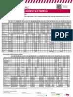 Info Trafic PCLM Lundi 15 Janvier 2018_tcm56-46804_tcm56-175917
