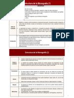 Estructura de Monografia D.O.