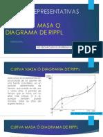 curva_masa_o_diagrama_de_Ripp (1).pdf