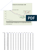 Stock Data 2009