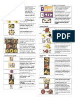Resumen de Simbolos 7wonders
