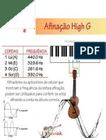 Afinação Ukulele High G (GCEA) Frequências