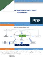 13 Penataan Arsitektur Dan Informasi Kinerja Dalam RKA KL