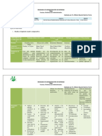 GUIA 3- Teorías y Prácticas de La Organización. Mochón, Mochón, Sáez.