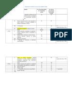 Repartizarea temelor pe clase și pe unități de timp