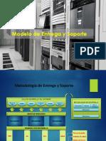 Metodología Servicios Entrega y Soporte