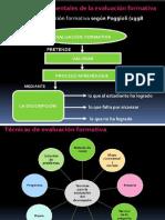 Criterios de Evalucion Formativa No