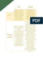 Analisis Normativo de Las Conceciones Mineras COLOMBIA