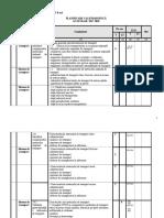 PLANIFICARE sisteme de transport.doc