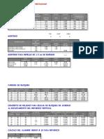 Datos Para Calculo Presupuestos