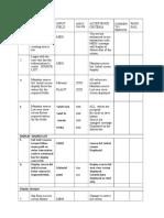 source list test script.docx