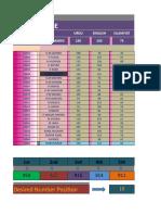 Result sheet Formation.xlsx