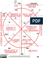 Motivations Chart.pdf