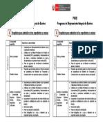 Material II - Requisitos Para Admisión de Los Expedientes a Evaluar