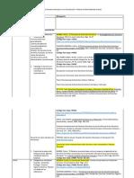 Plan de Clases, Temas, Bibliografía, Evaluación, Pautas Para Trabajo en Equipo