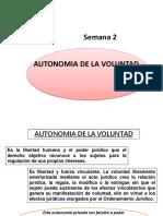 TEMA 2 Autonomía de La Voluntad