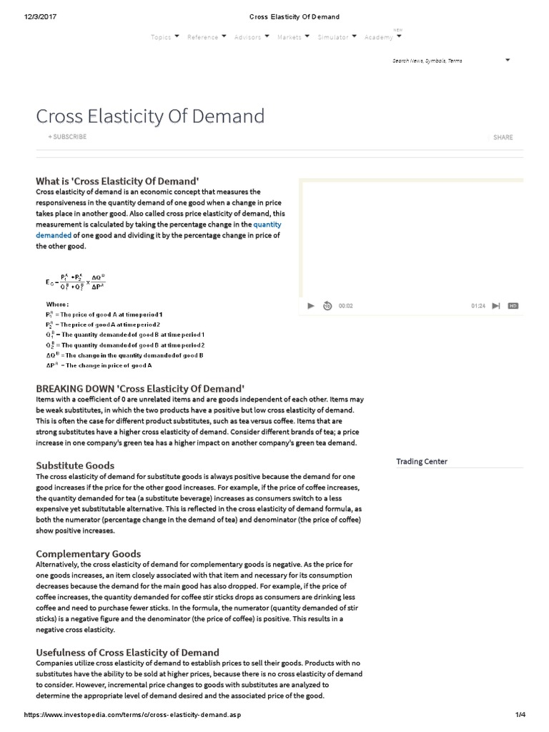 what is cross elasticity of demand