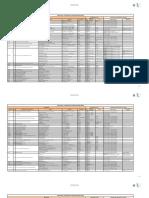 ubicacion_horarios_sedes_areas-sena_v2.pdf