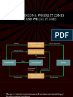 National Income_Where It Comes and Where It Goes