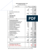Financial Summary NSCT 2016