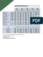 Copy of SIP_Performance.pdf