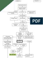 Pathway PJK.doc