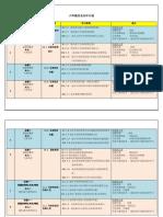 2016年Year 6历史全年计划 (1).docx