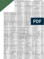 Price List Anandam 23 Desember 2014