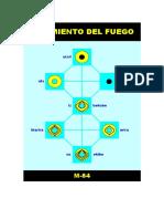 M-84 El Nacimiento Del Fuego, Manuel Susarte