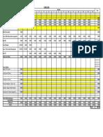 Cashflow Format