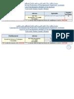 PUB Fonctionnaires Meknes