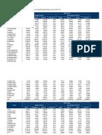 Data Bekerja BPS