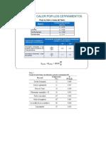 Coeficiente de Conductividad Termica Para Distintos Materiales