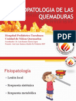 Fisiopatologia de Las Quemaduras