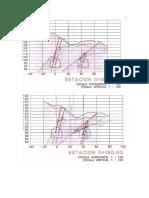 Secciones (T1 y T2)