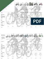 Bike Comparison