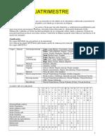 137253997-RESUMEN-Y-PREGUNTAS-TODO-EL-ANO.doc