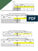 Cuentas de Prod, Generac de Ingreso, Distribuc de Ingreso