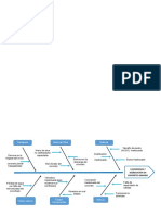 Diagrama causa-efecto.docx