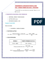 Rendimiento Cargador Frontal 950g