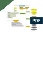 Cap 13 Políticas de Desarrollo Empresarial