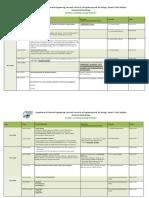 Research Methodolog Course Schedule_ DUET 2016