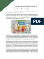 Funcionamiento Del Ciclo de Absorción Con Solución de Amoniaco y Agua